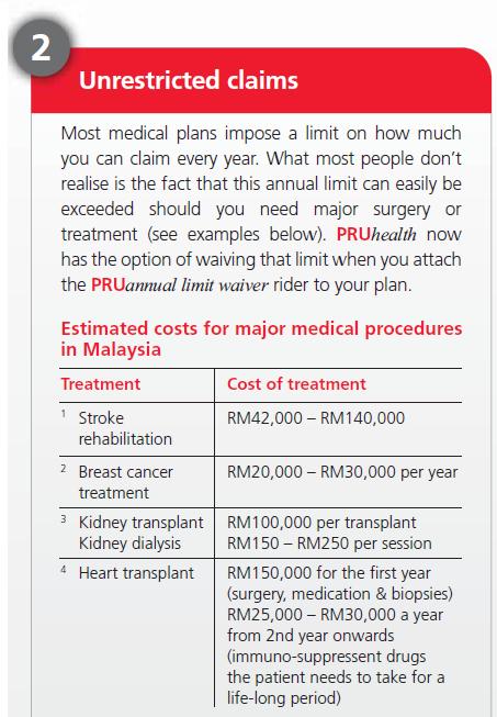 Pru Health,PruHealth,PruHealth Malaysia,Pru Health Malaysia,Prudential,Malaysia,Medical Card,H1N1,Insurance,Non Claim Bonus,What is PruHealth, health insurance, medical insurance, insurance for foreigners, insurance for expatriate, insurance malaysia, agent no 1 prudential malaysia, prudential medical card, Medical Card till age 100,prudential insurance, prudential malaysia, prudential agent, prudential life insurance, prudential bsn takaful,firdaus prudential, agent no 1 malaysia, prudential blog, sunway, subang jaya, ejen prudential, kad perubatan,